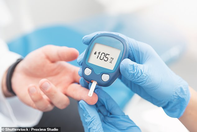 People who experience a dip in their blood sugar levels after eating end up feeling hungrier and so eat hundreds more calories than others, study reveals. Stock image