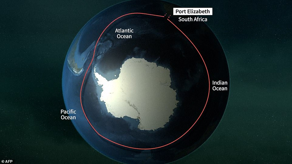 Polar Pod will complete two circuits around Antarctica every three years, carried by the Antarctic Circumpolar Current. TheAntarctic Circumpolar Current is driven by the confluence of smaller currents from the Pacific, Atlantic, and Indian Oceans, all of which meet around Antarctica