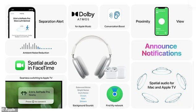 And the last device to get new operating system is Apple's AirPods. iOS 15 is designed with a 'Conversation Boost' feature that will help people with hearing issues better hear others during conversations