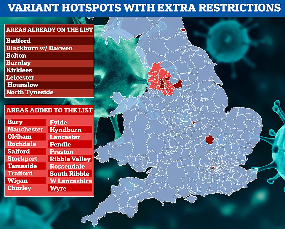 Around four million people in the North West of England are now in the area with extra restrictions because of concerns about outbreaks of the Indian variant. Bolton, Burnley, Blackburn and Kirklees were already affected but now all of Lancashire and Greater Manchester have been added