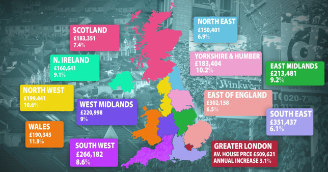 Graphic showing house prices across the UK