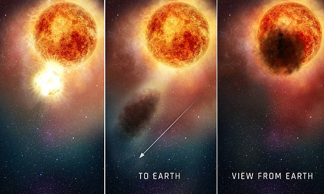 These findings match those uncovered by Andrea Dupree, associate director of the Center for Astrophysics at Harvard & Smithsonian, in the summer of 2020. Dupree also suggested the dimming was caused by a massive dust cloud