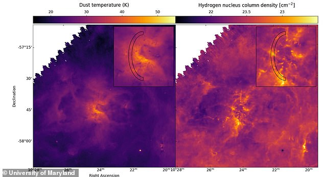 Map of temperatures (left) and column densities (right) derived pixel by pixel from the data. The inset images in the upper right corners zoom in on the central region and show the half-ellipse mask used to estimate the shell mass from dust