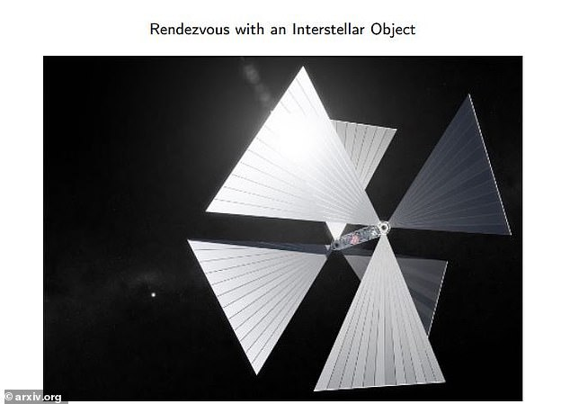 A combination of a cube satellite and a lightsail - both technologies that have already been used for space exploration - could easily rendezvous with a future interstellar object
