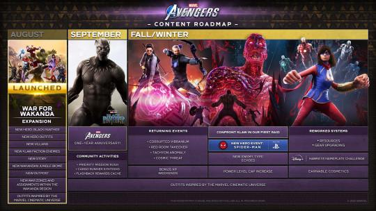 Marvel's Avengers season 2 roadmap