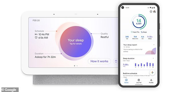 Introduced in March, the Nest Hub is supposed to generate weekly sleep reports with easy-to-understand breakdowns on the length and quality of sleep, how frequently the user gets up at night