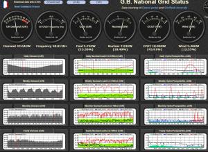 g-b-national-grid-status