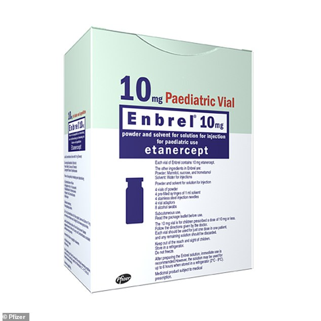 Internal documents from one of the world's largest pharmaceutical companies, Pfizer, showed it found its rheumatoid arthritis medication, Enbrel (pictured) may be able to reduce someone's risk of developing Alzheimer's disease by as much as two thirds