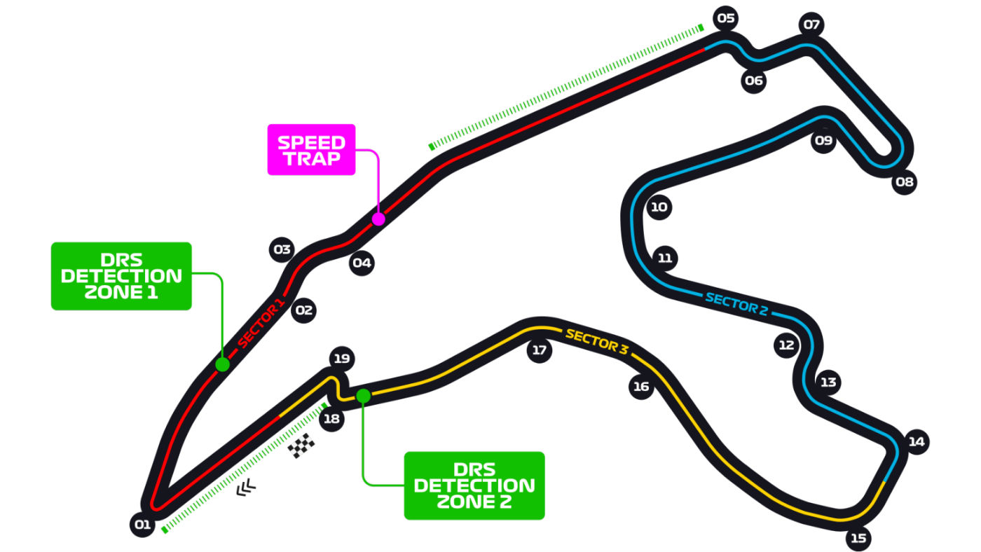 Spa-Francorchamps circuit Formula 1 Belgian Grand Prix F1