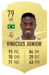 Fifa 20 Career Mode All The Best Wonderkid Left Wingers Lm Lw To Sign Vinicius Sessegnon More Newsgroove Uk