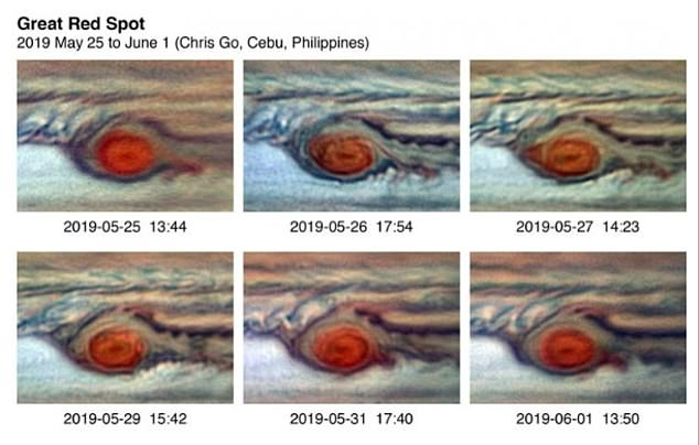 The team says changes in temperature around the vortex sustain the storms' energy levels and will ensure it continues to rage for centuries to come