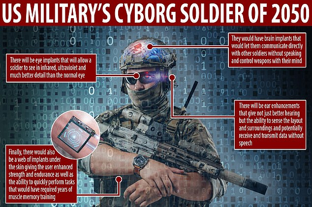 Military scientists say future armies could be made up of cyborgs with enhancements allowing them to see, hear and fight better than current soldiers
