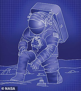 Next generation spacesuit blueprint