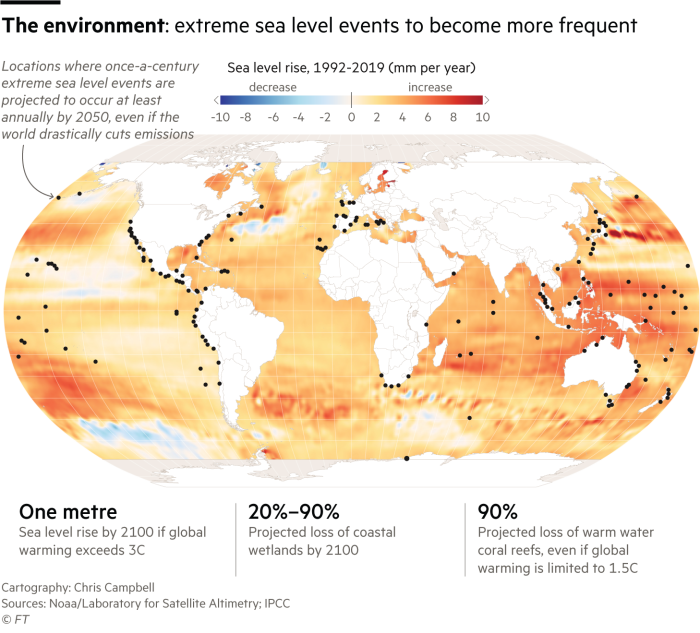 Map showing locations where once-a-century extreme sea level events are projected to occur at least annually by 2050, even if the world drastically cuts emissions. One metreSea level rise by 2100 if global warming exceeds 3C. 20%–90% projected loss of coastal wetlands by 2100. 90% projected loss of warm water coral reefs, even if global warming is limited to 1.5C.