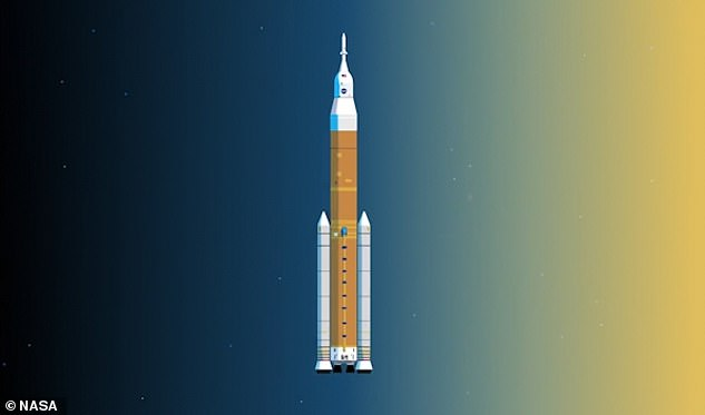 NASA says they will use innovative technologies to explore more of the lunar surface than ever before and will land at the South Poles (This artist's image shows the Space Launch System)