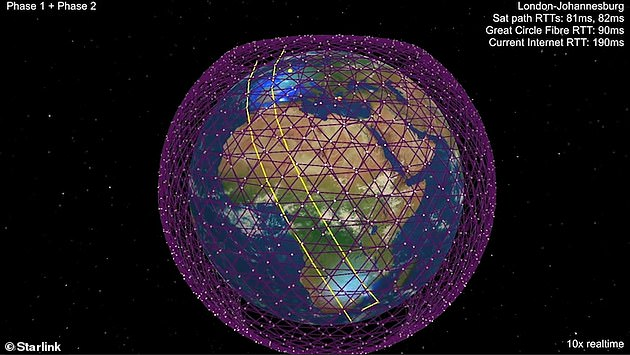 Elon Musk's Starlink project recently placed 60 satellites in low-Earth orbit as they look to beam high-speed internet down to the Earth's surface, but plans envisage increasing the artificial constellation to 12,000 satellites by 2025