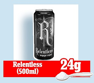 A Relentless 500ml can contains 24g of sugar