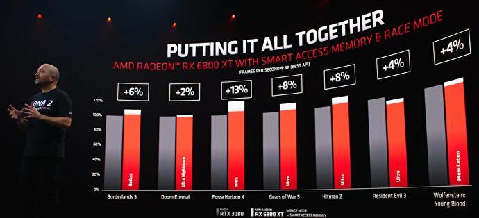 2020_10_28_16_34_36__32__Where_Gaming_Begins__Ep._2___AMD_Radeon____RX_6000_Series_Graphics_Cards___Yo