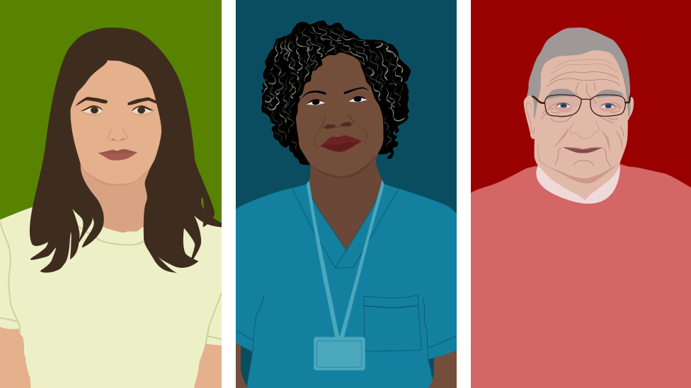 Illustrations of three people of low, medium and high risk