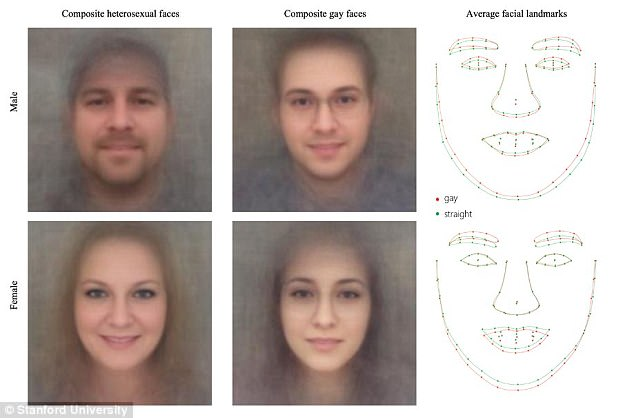 The Stanford research who made headlines in 2017 for designing an AI that uses 'facial landmarks' to determine a person's sexual preference (pictured) is back with what may be another controversial system