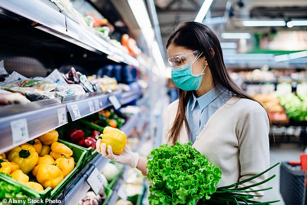 Perfect transmission point:Shops can be a place where the virus lingers but you're more likely to catch Covid at the checkout than by touching food