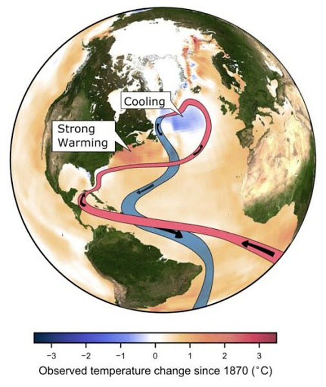 Experts warn that by the end of the century it could be so weak it reaches a tipping point which would result in devastating weather conditions across the world