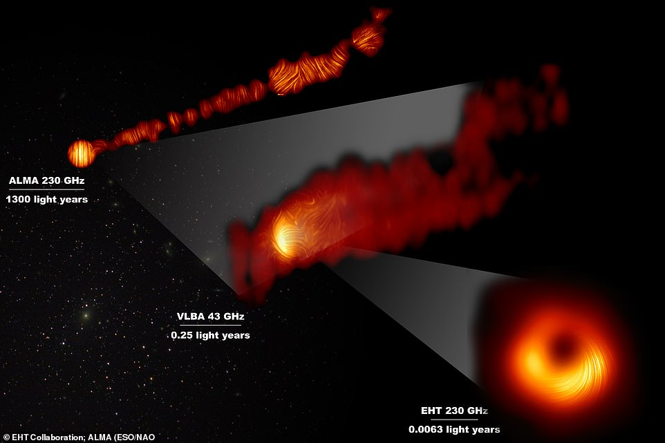 This composite image shows three views of the central region of the Messier 87 (M87) galaxy in polarised light. The galaxy has a supermassive black hole at its centre and is famous for its jets, that extend far beyond the galaxy