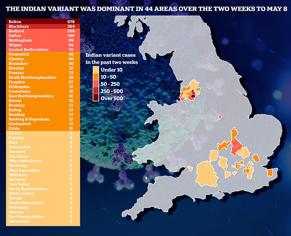 MAY 8: This map shows local authorities where the Indian variant was dominant in the two weeks to May 8 - a fortnight before the most recent data
