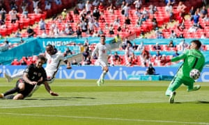 Sterling scores for England