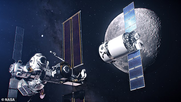 ESA have purchased a number of flights to the upcoming NASA Lunar Gateway (artist impression) - a project it has partnered on with NASA, JAXA and CSA