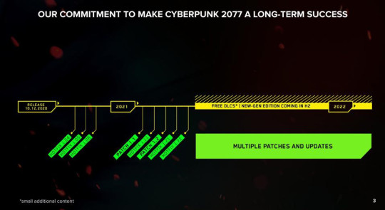 Cyberpunk 2077 road map