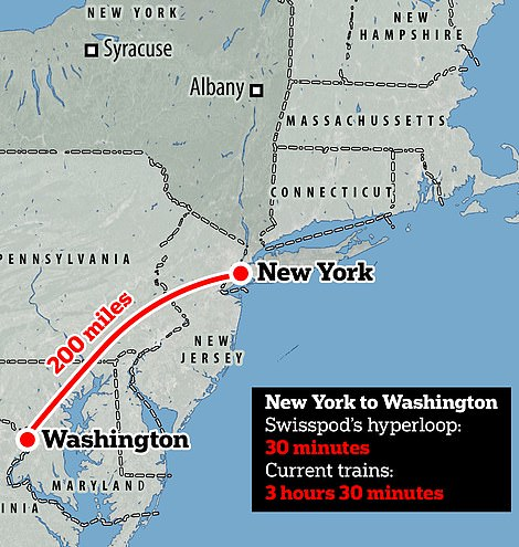 A trip from New York to Washington DC, meanwhile, will take 30 minutes - down from approximately 3 hours and 30 minutes