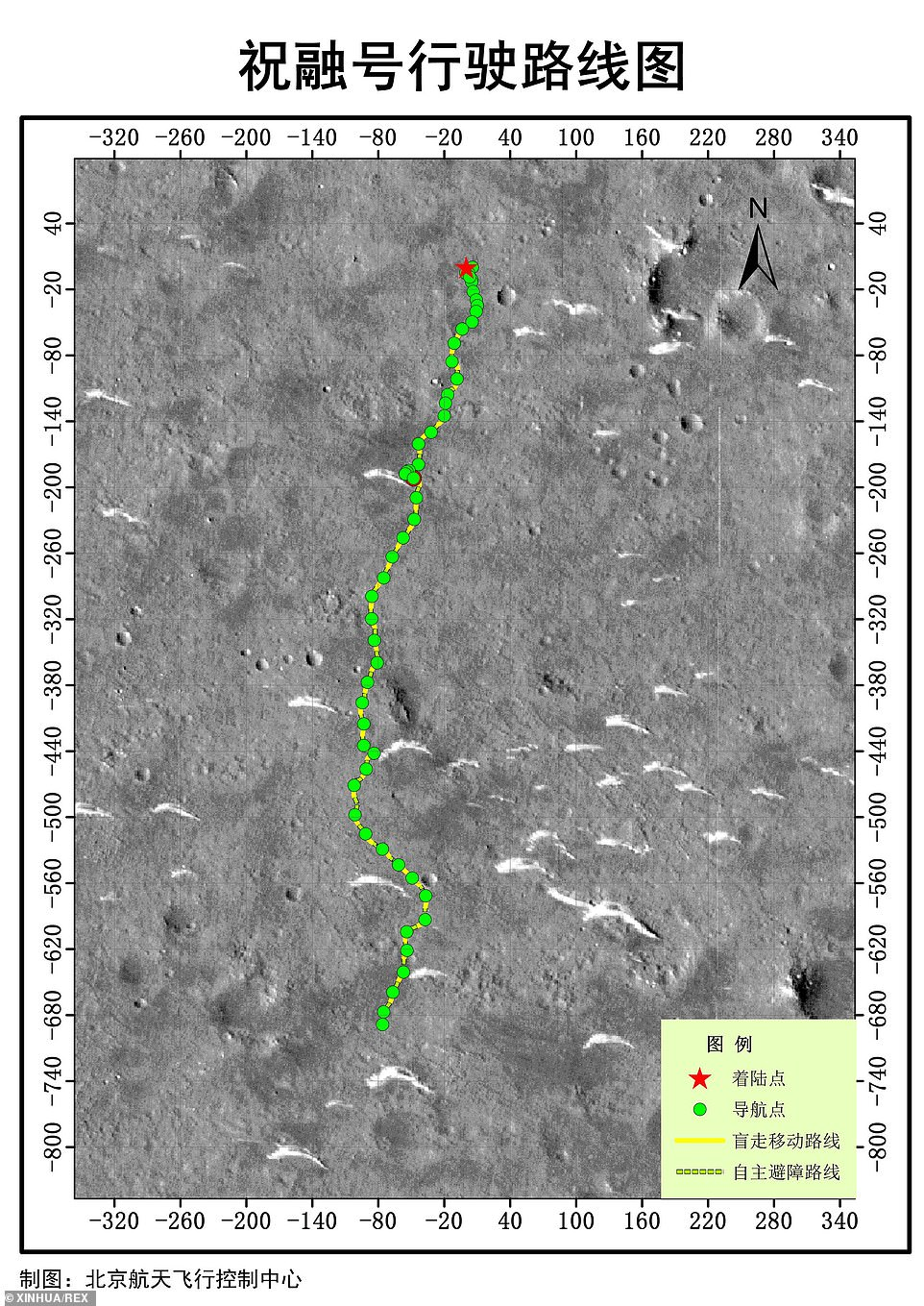 Image shows the road map of China's Mars rover Zhurong. The rover has worked on Mars' surface for 100 days, and has driven3,491 feet (1,064 meters) south from its landing point (marked by the red star)