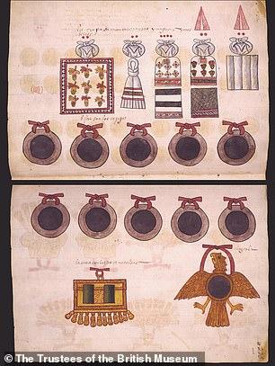 Aztec depictions of mirrors. Codex Tepetlaoztoc (Codex Kingsborough