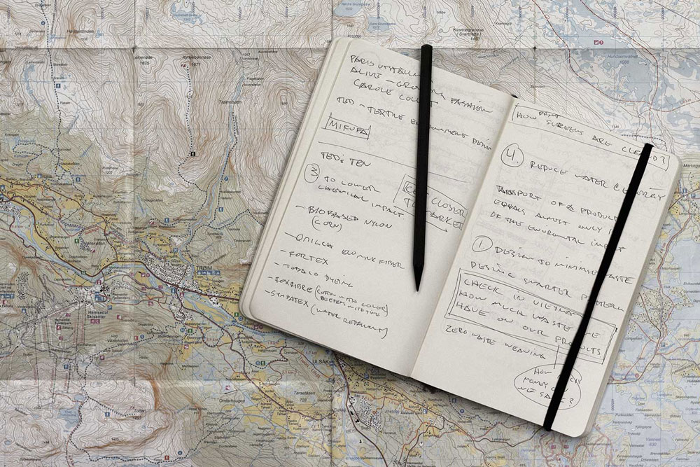 Map field notes