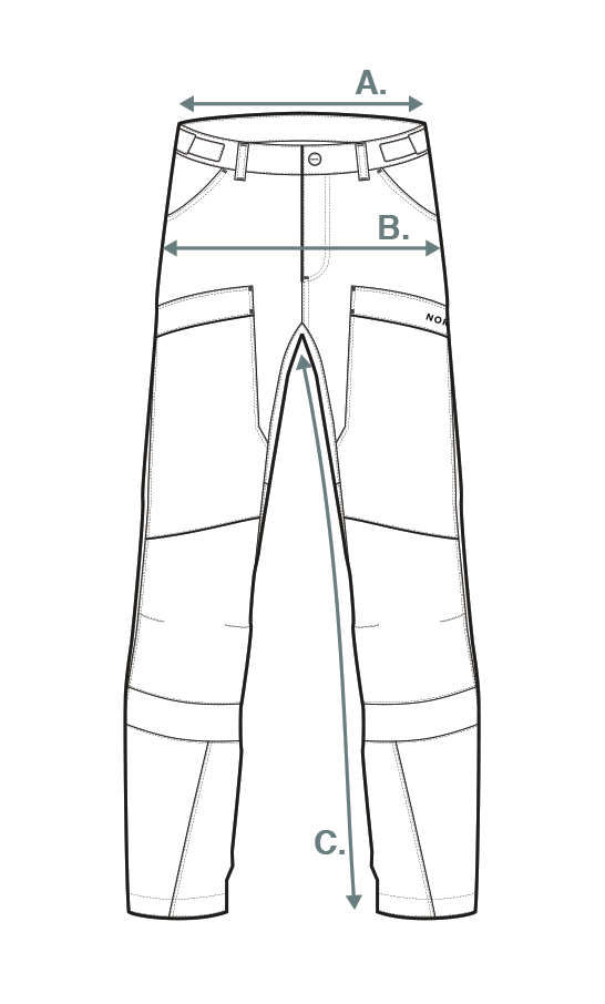 How to measure Ljung pants