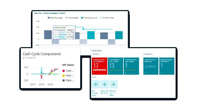 Forbedret økonomistyring med Microsoft Dynamics 365 Business Central