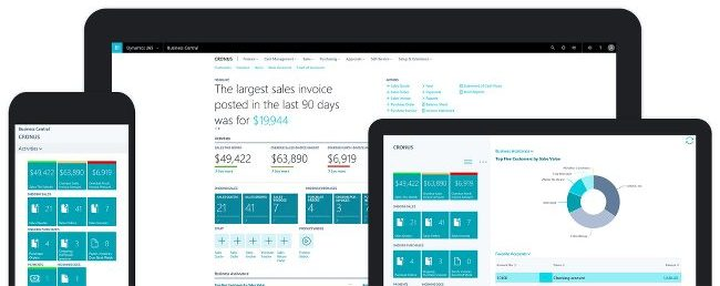 Microsoft Dynamics 365 Business Central devices