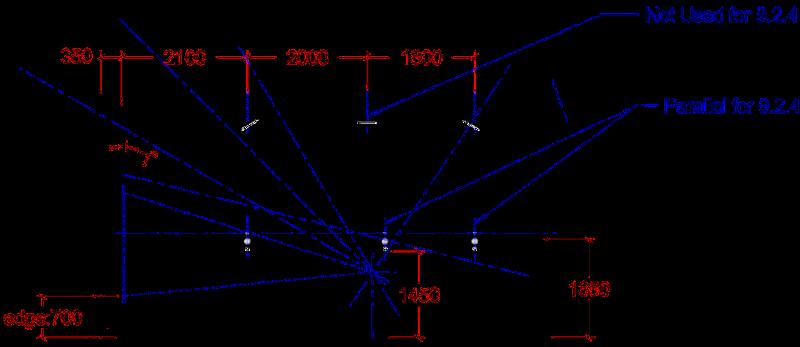 ISE 2018 layout