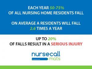 Falls Fact