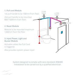 ESP Disabled Persons Toilet Alarm Kit