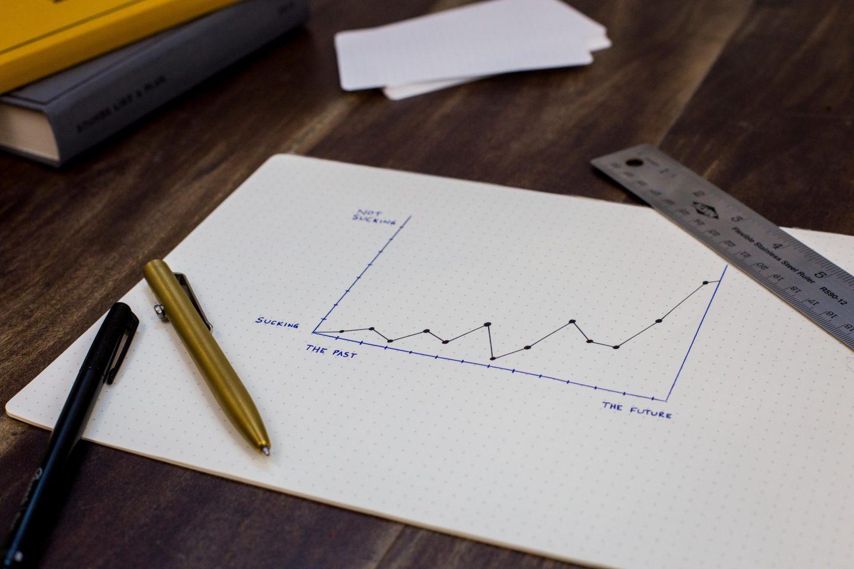 Et ark med grafer som viser salg. To penner og en linjal ligger på arket.