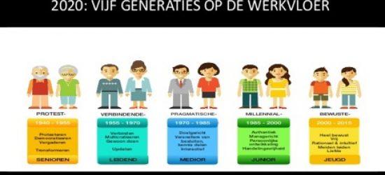 generaties