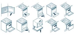 oven - fornuis typenummer vinden om een onderdeel te bestellen