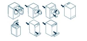 wasmachine / wasautomaat typeplaatje type sticker vinden onderdelen bestellen