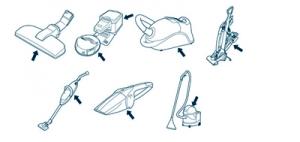 waterstofzuigers handstofzuiger kruimeldief typenummer vinden om onderdelen te bestellen