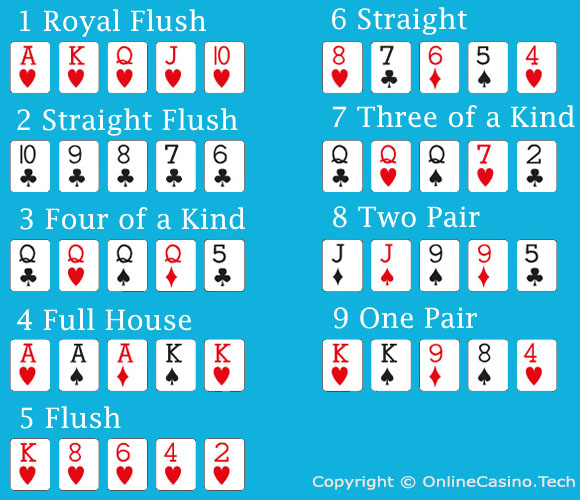 Winning hands in Video Poker