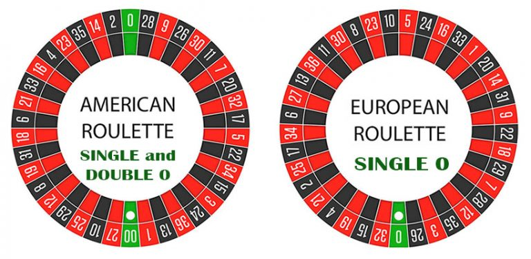 Difference between American Roulette and European Roulette