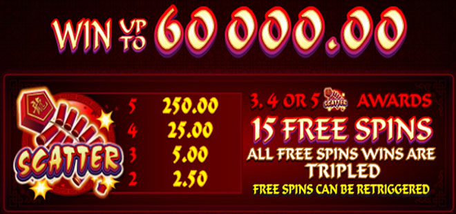 3 Scatters activate 15 free spins that have a multiplier of 3