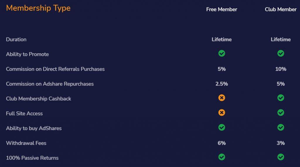 CrystalClearFund Membership